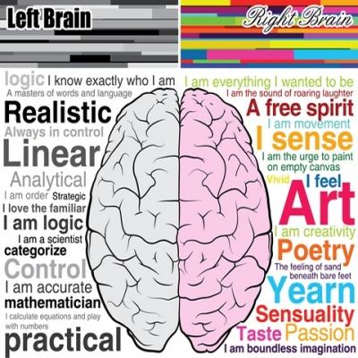 Over visueel leren / beelddenken
